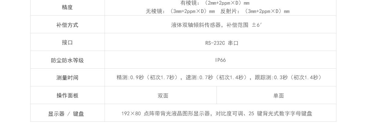索佳CX-52_11.jpg